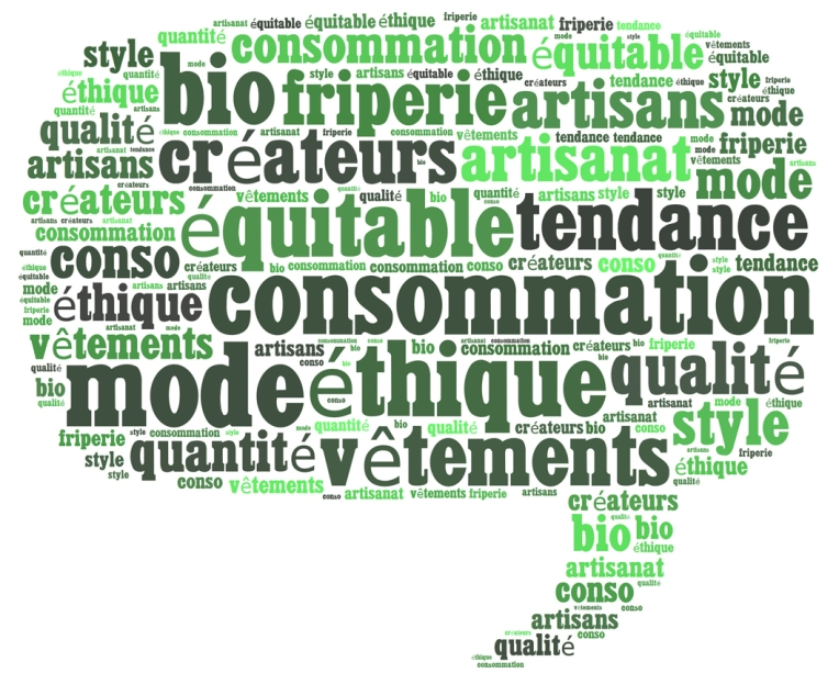conso-mode-blogbionature